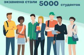 Второй этап добровольного квалификационного экзамена начался в Москве